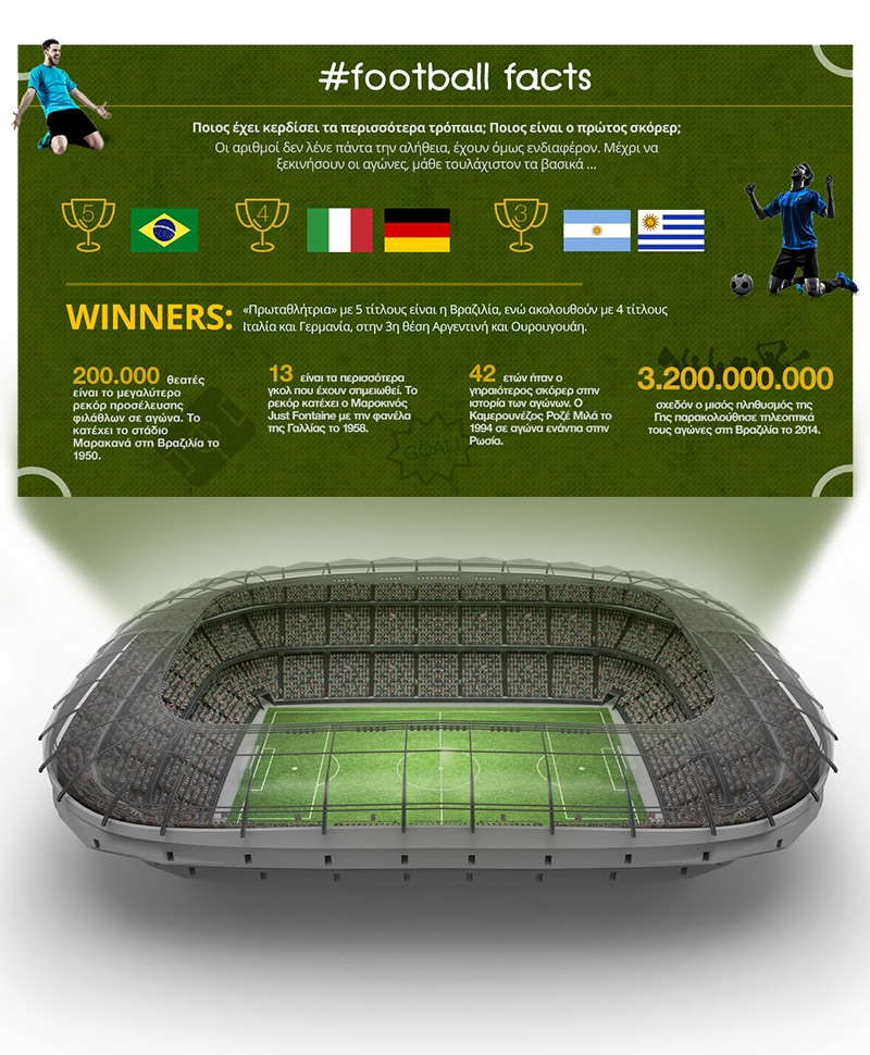 10_mundial_football_facts