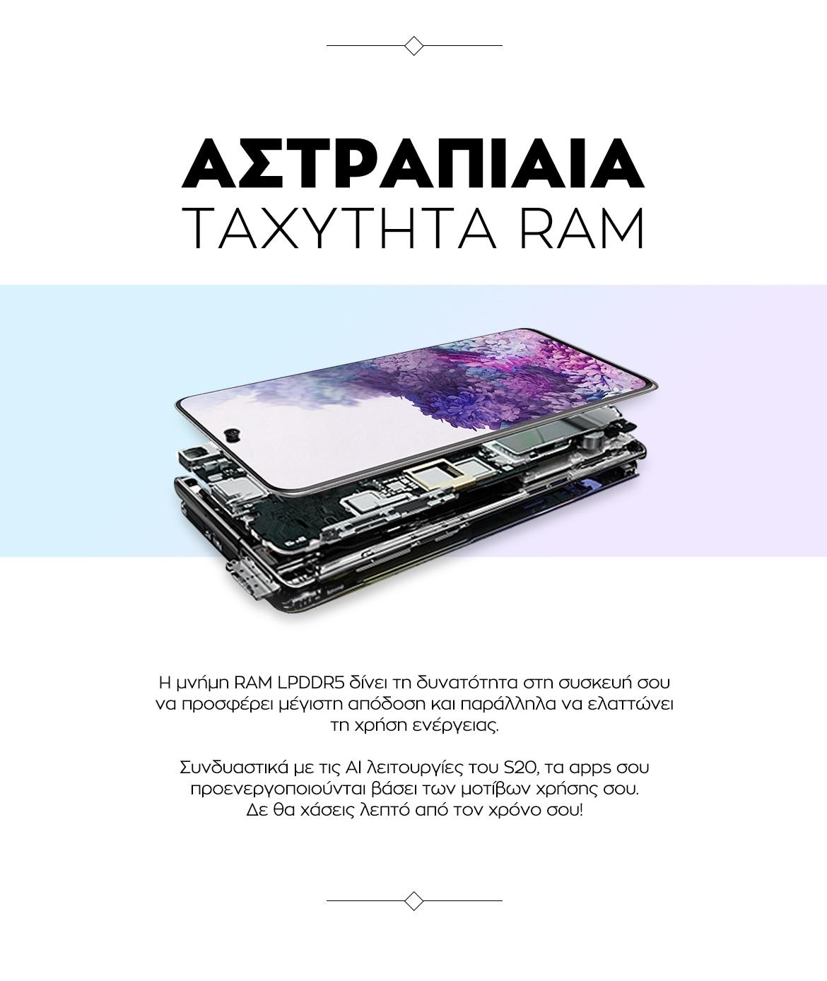 Samsung Galaxy S20 αστραπιαία ταχύτητα Ram