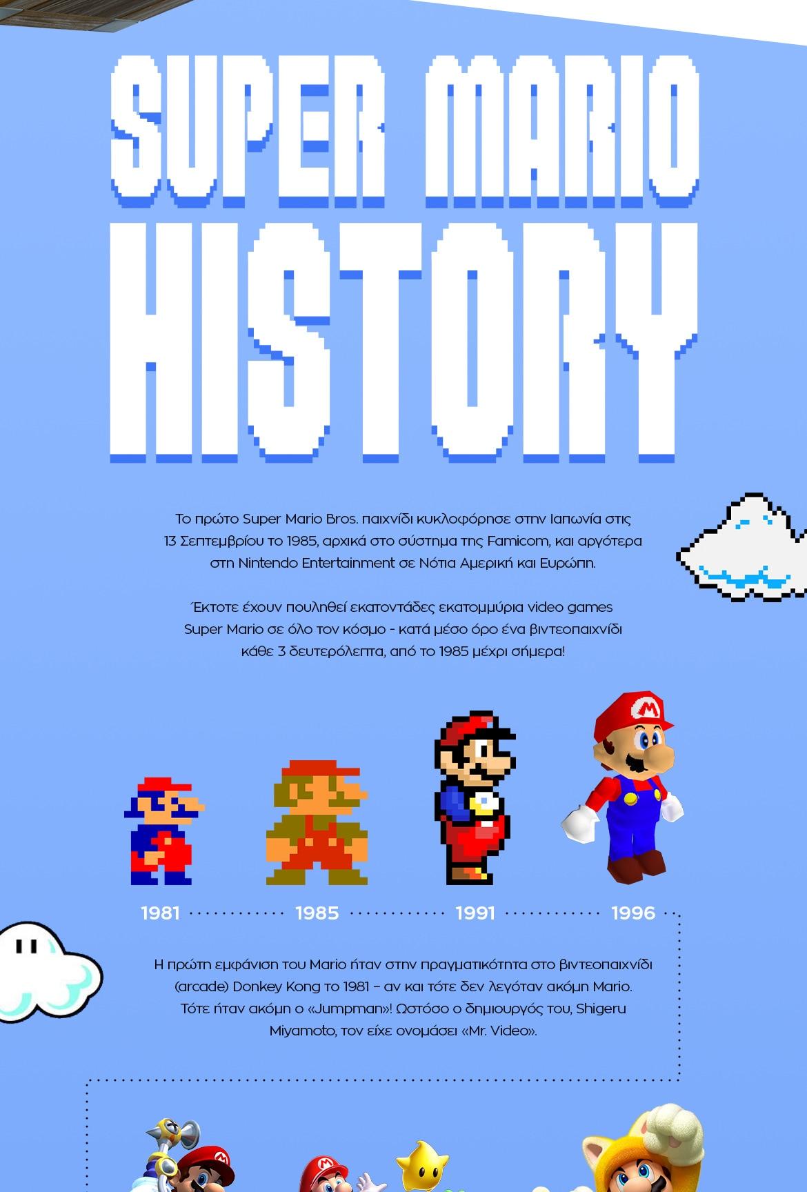 Super Mario History