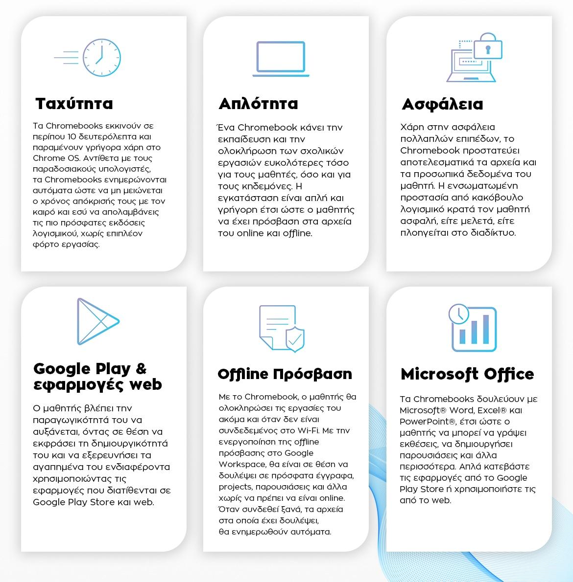 ASUS Chromebook Flip C214 - Ταχύτητα, Απλότητα, Ασφάλεια, Google Play & εφαρμογές web, Offline Πρόσβαση, Microsoft Office