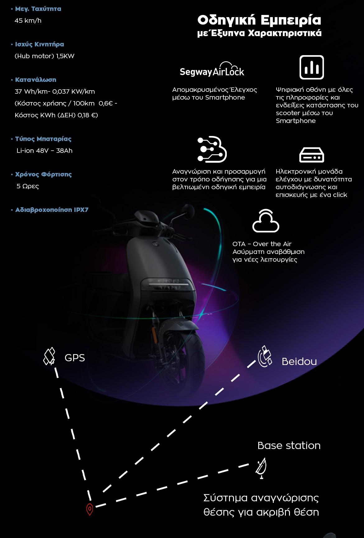 Οδηγική εμπειρία με Έξυπνα Χαρακτηριστικά - GPS - Beidou - Base station