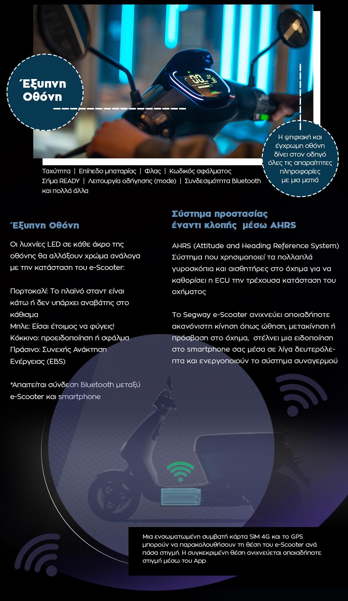 Έξυπνη οθόνη - Σύστημα προστασίας έναντι κλοπής μέσω AHRS