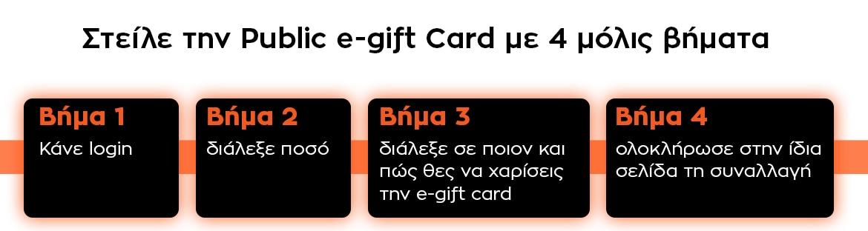 e-gift-card φτάνει σε λίγα λεπτά στον παραλήπτη